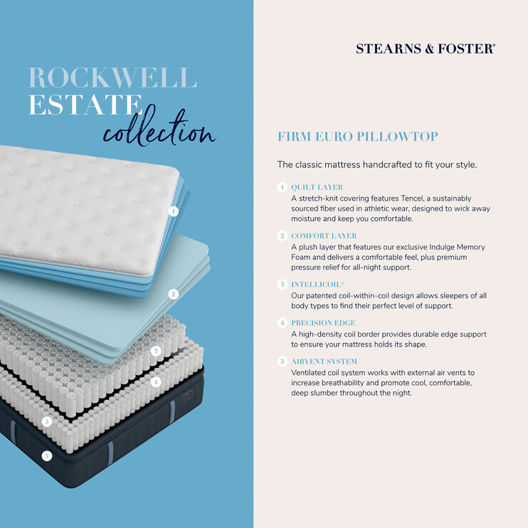 Rockwell Luxury Firm European Pillow Top Full Mattress
