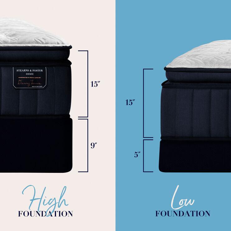 Estate Rockwell Luxury Plush European Pillow Top Queen Mattress