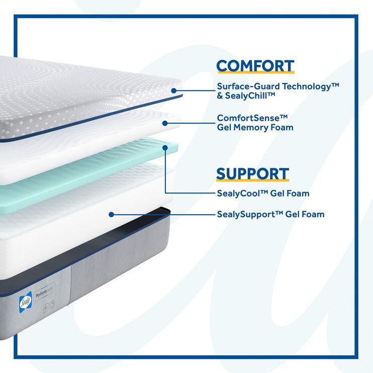 Lacey Soft Foam Twin Mattress