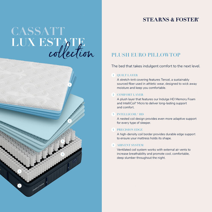 Cassatt Plush Pillowtop Full Mattress