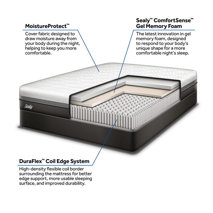 Sealy Hybrid Trust II Twin XL Mattress