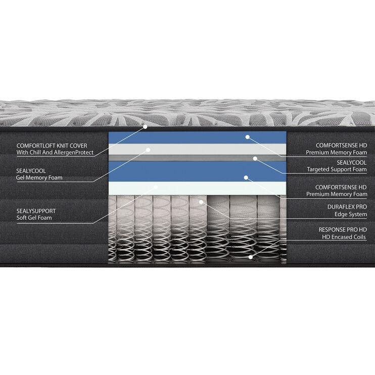 Sealy Exuberant II Ultra Soft Twin XL Mattress