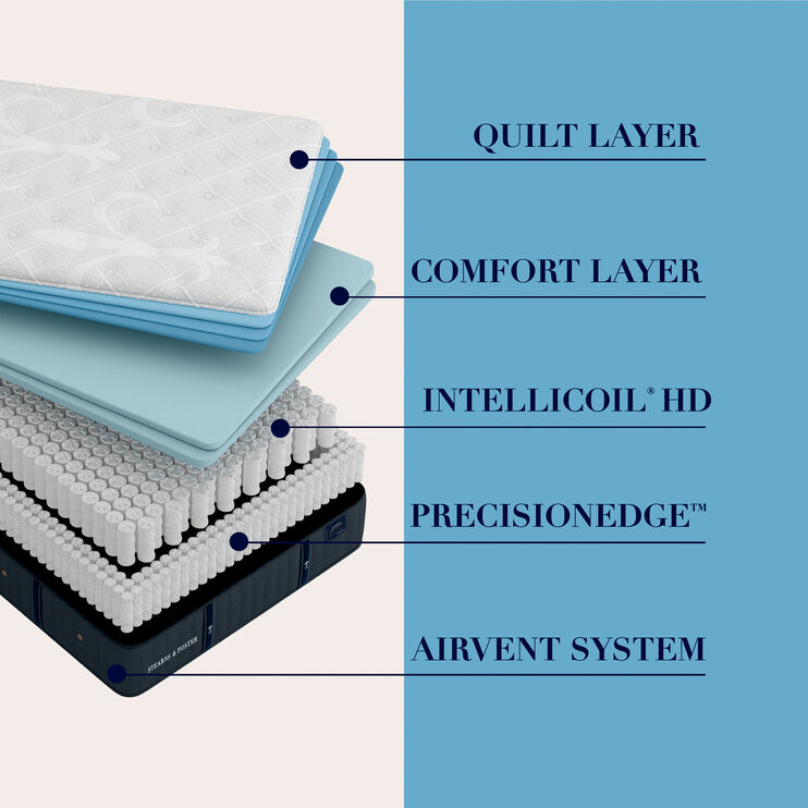 Cassatt Luxury Firm Tight Top Full Mattress