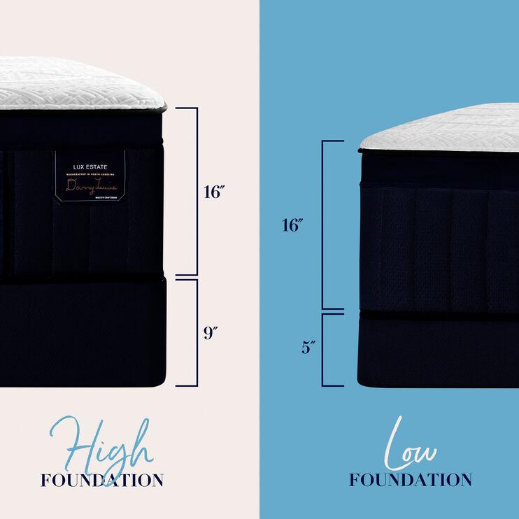 Hybrid Pollock Luxury Ultra Plush Velvet Top Sides King Mattress