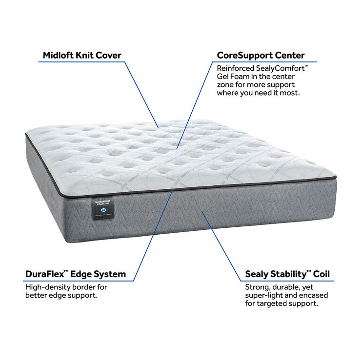 Sealy Seafront Luxury Firm Queen Mattress and Low Profile Foundation Set