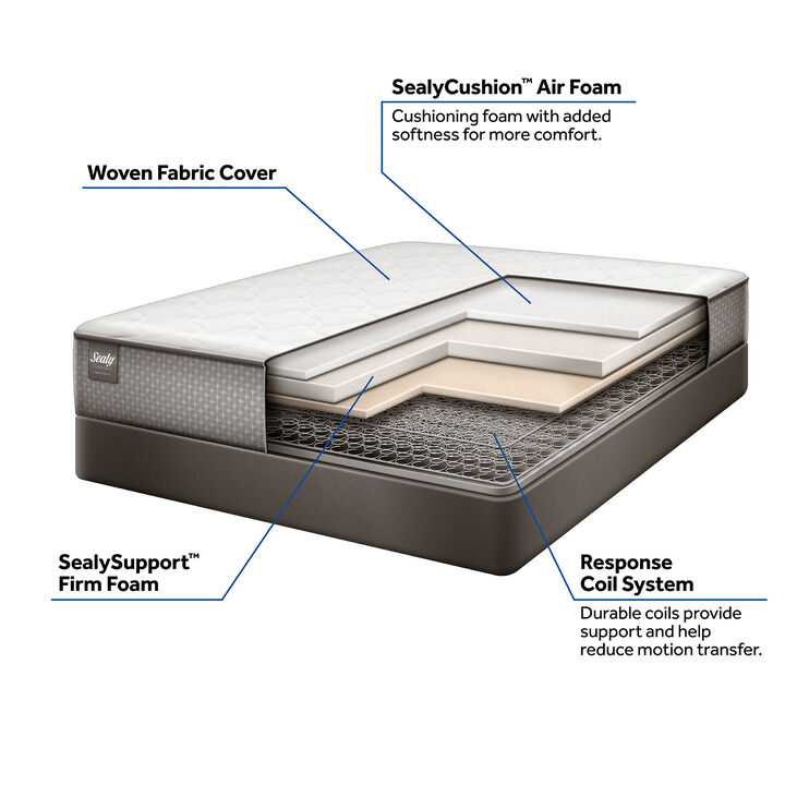 Sealy Pepin II Firm Queen Mattress and Low Profile Foundation Set