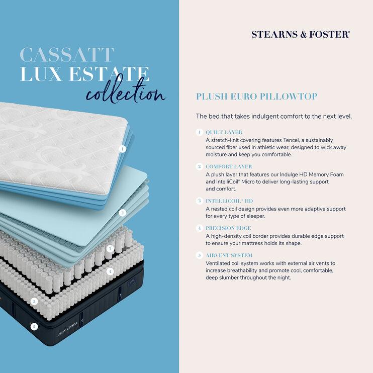 Cassatt Plush Pillowtop King Mattress