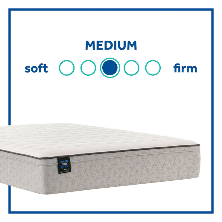 Winter Green Medium Full Mattress