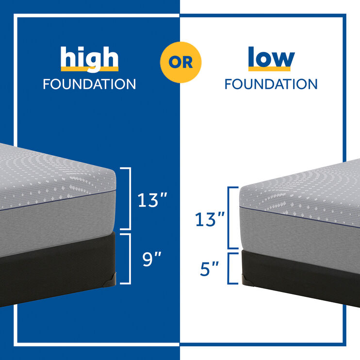Lacey Firm Foam Twin Mattress