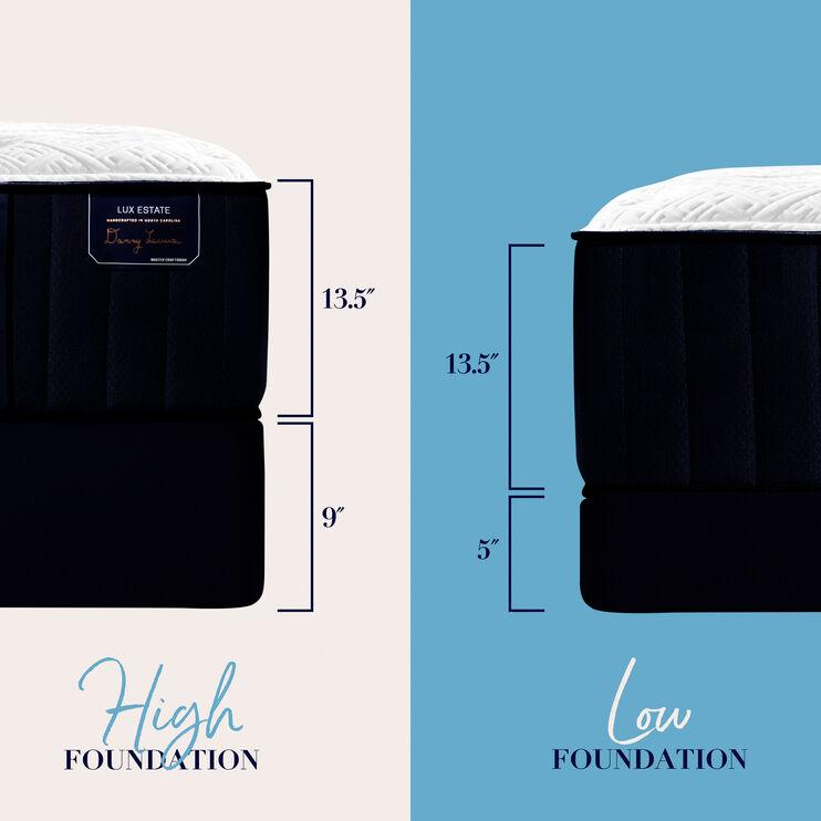 Stearns and Foster Lux Estate Cassatt Ultra Firm Queen Mattress