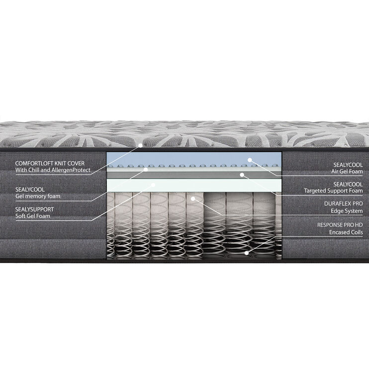 Sealy Posturepedic Satisfied II Soft Full Mattress