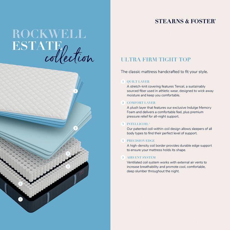 Rockwell Luxury Ultra Firm Tight Top Full Mattress
